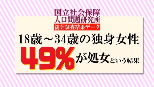 処女悩み相談Ⅱ7